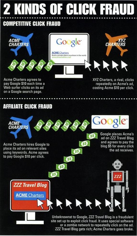 GoogleClickFraud.jpg